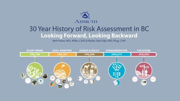 30-year-history-of-risk-assessment